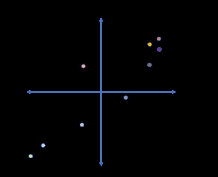 投資商品別のリスク・リターンレベルと必要な知識レベル