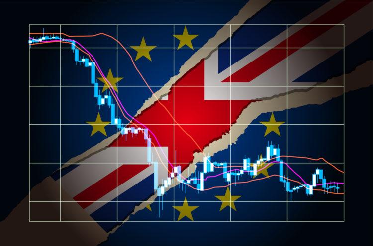株価チャートとブレグジット